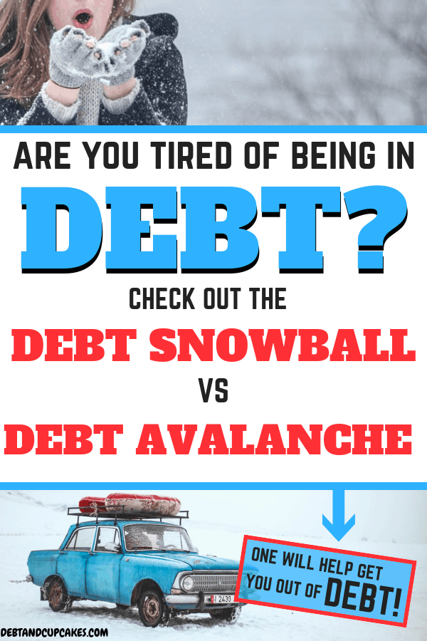 The Debt snowball and The Debt avalanche