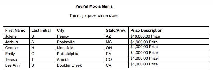 PayPal Moola Mania Pay Outs